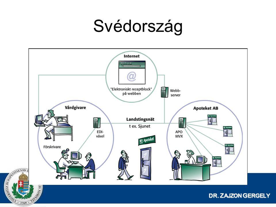 Svédország DR. ZAJZON GERGELY