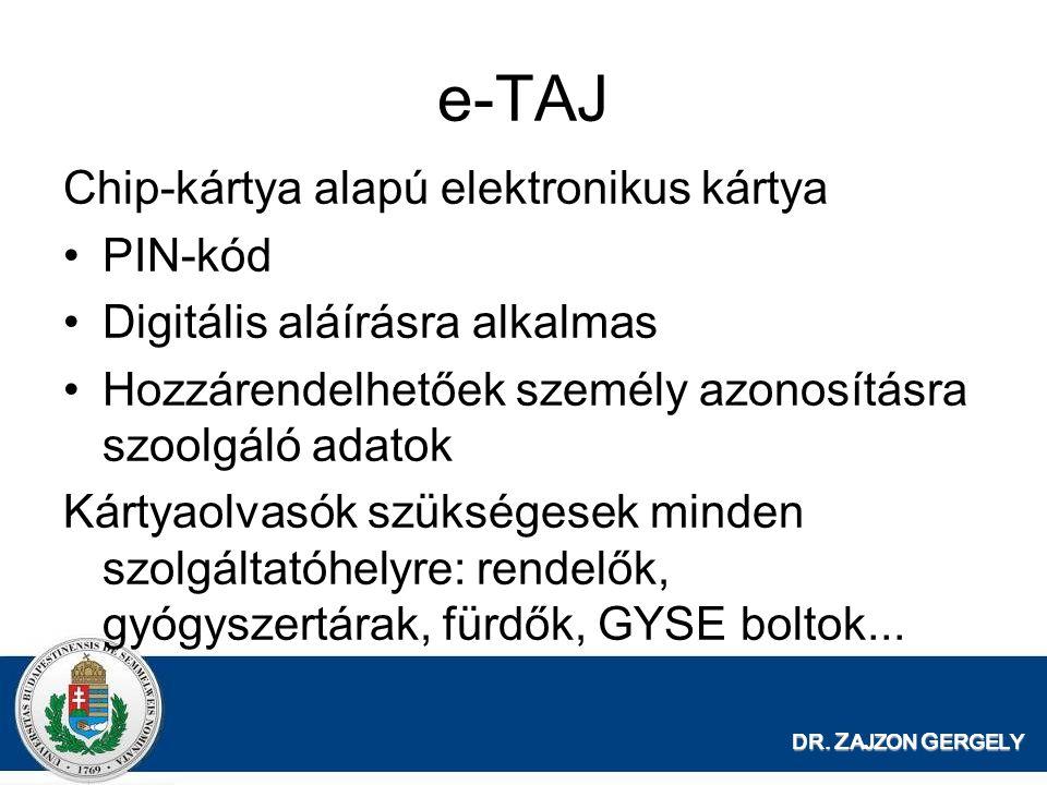 e-TAJ Chip-kártya alapú elektronikus kártya PIN-kód