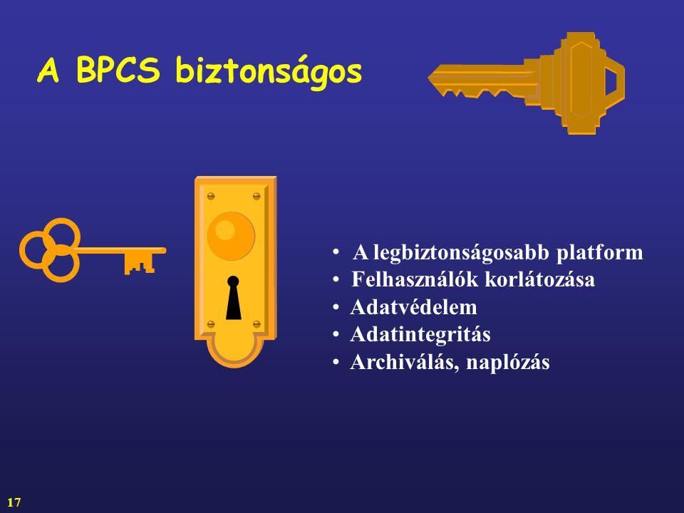 A BPCS biztonságos A legbiztonságosabb platform