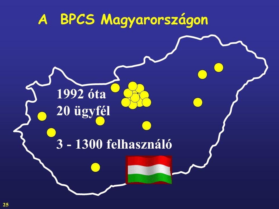 A BPCS Magyarországon 1992 óta 20 ügyfél 3 - 1300 felhasználó