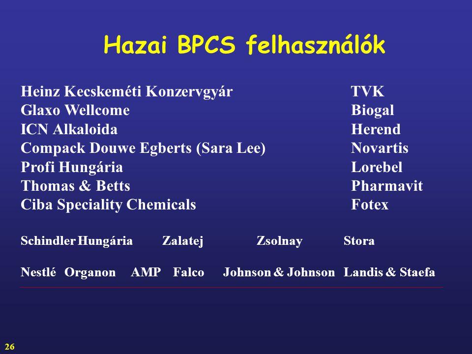 Hazai BPCS felhasználók