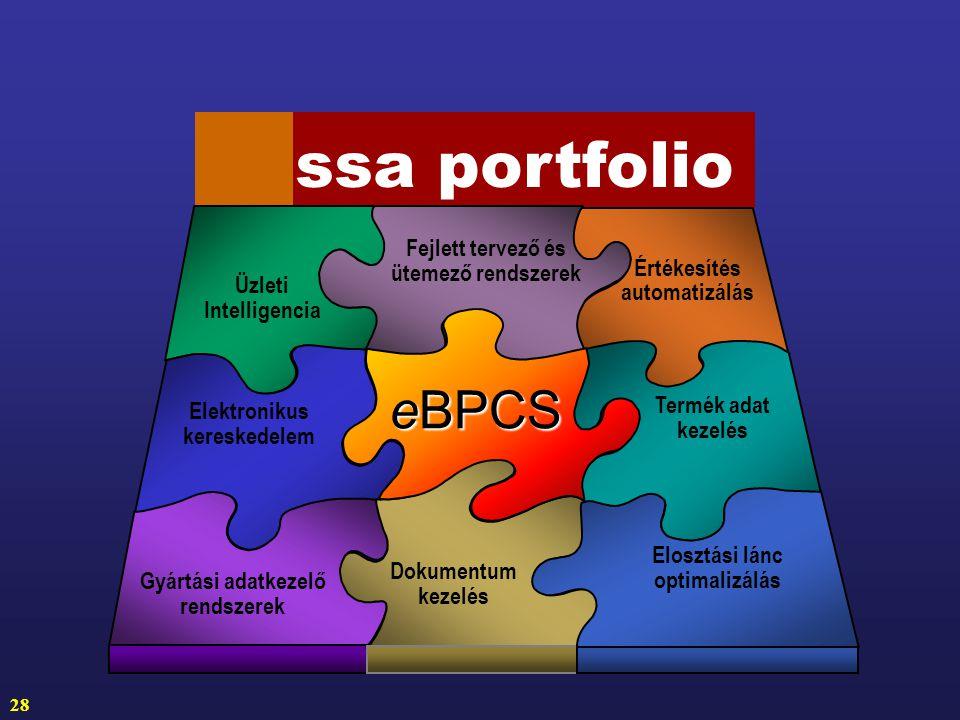 ssa portfolio eBPCS Fejlett tervező és Értékesítés ütemező rendszerek