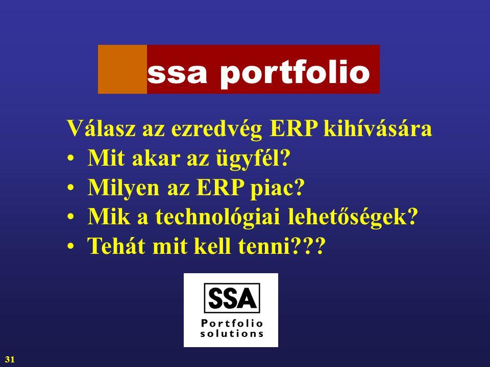 ssa portfolio Válasz az ezredvég ERP kihívására Mit akar az ügyfél