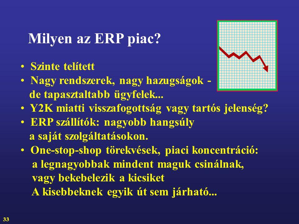 Milyen az ERP piac Szinte telített