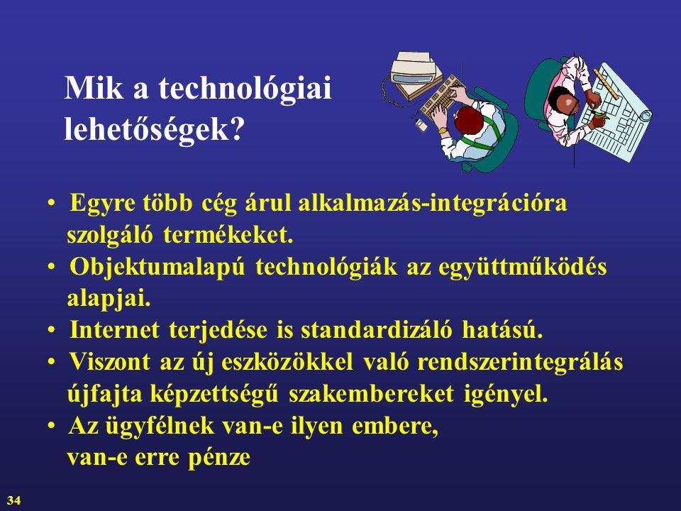 Mik a technológiai lehetőségek