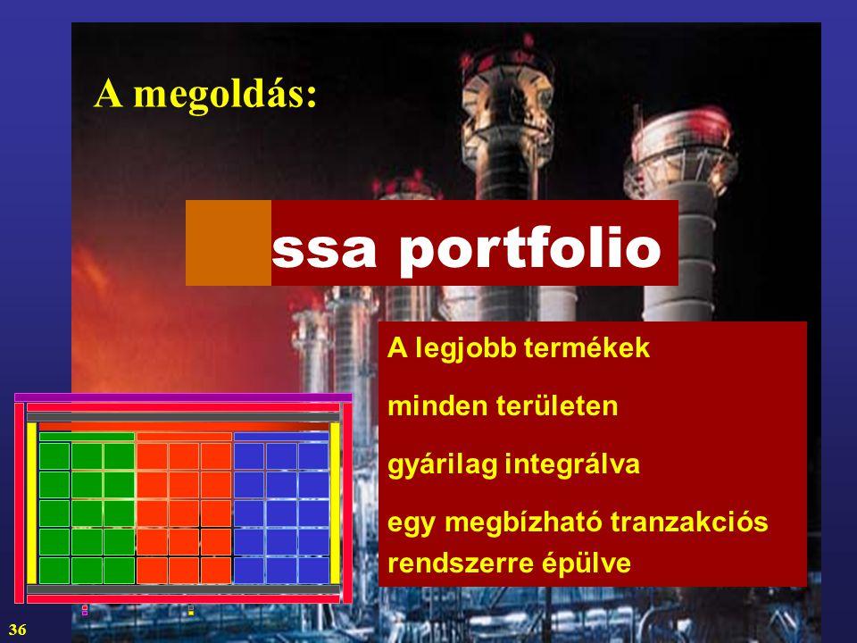 ssa portfolio A megoldás: A legjobb termékek minden területen