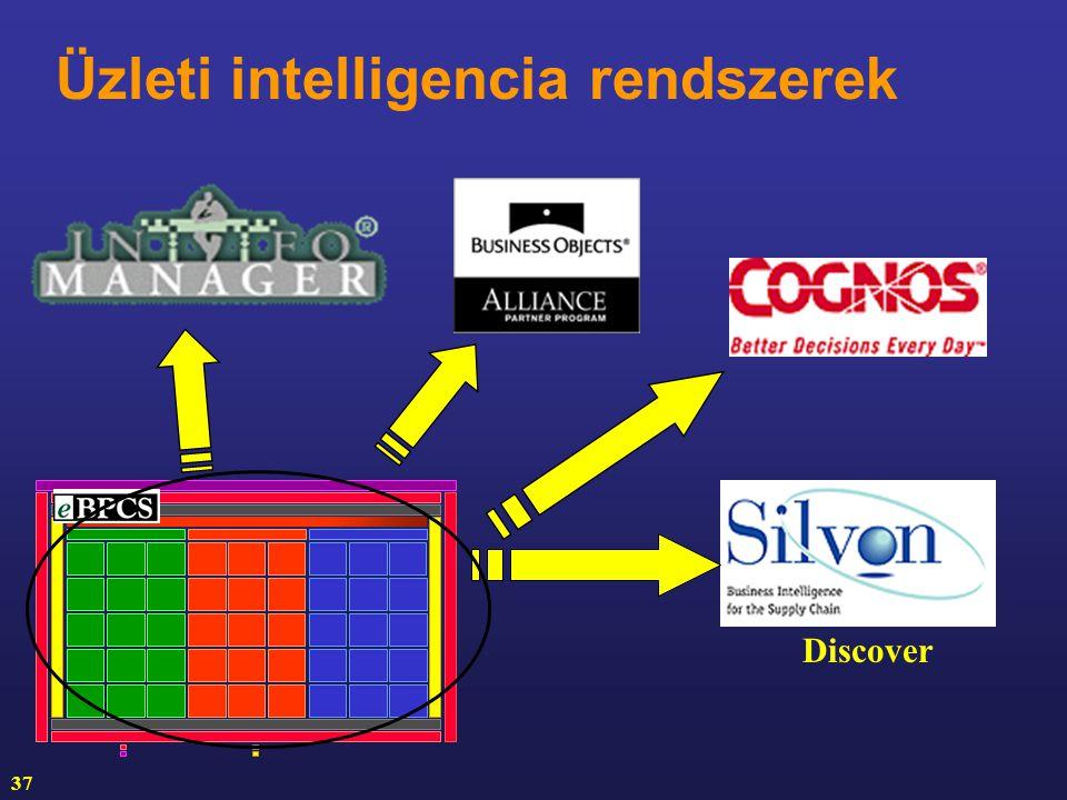 Üzleti intelligencia rendszerek