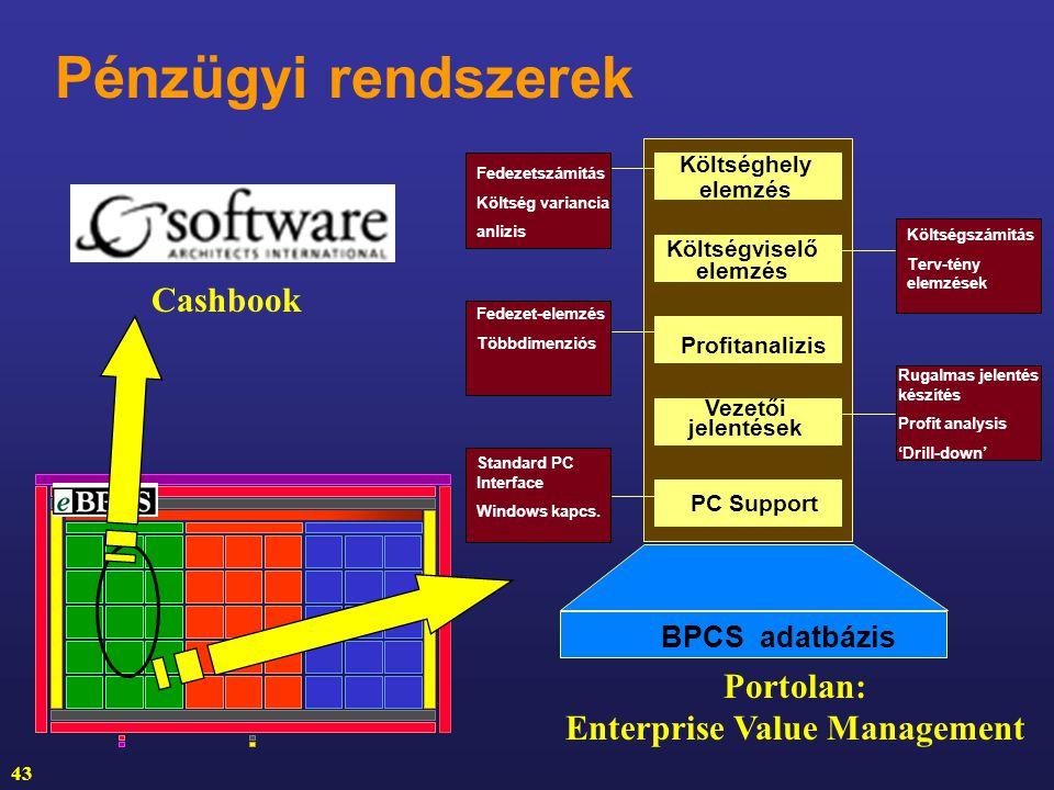 Költségviselő elemzés Enterprise Value Management