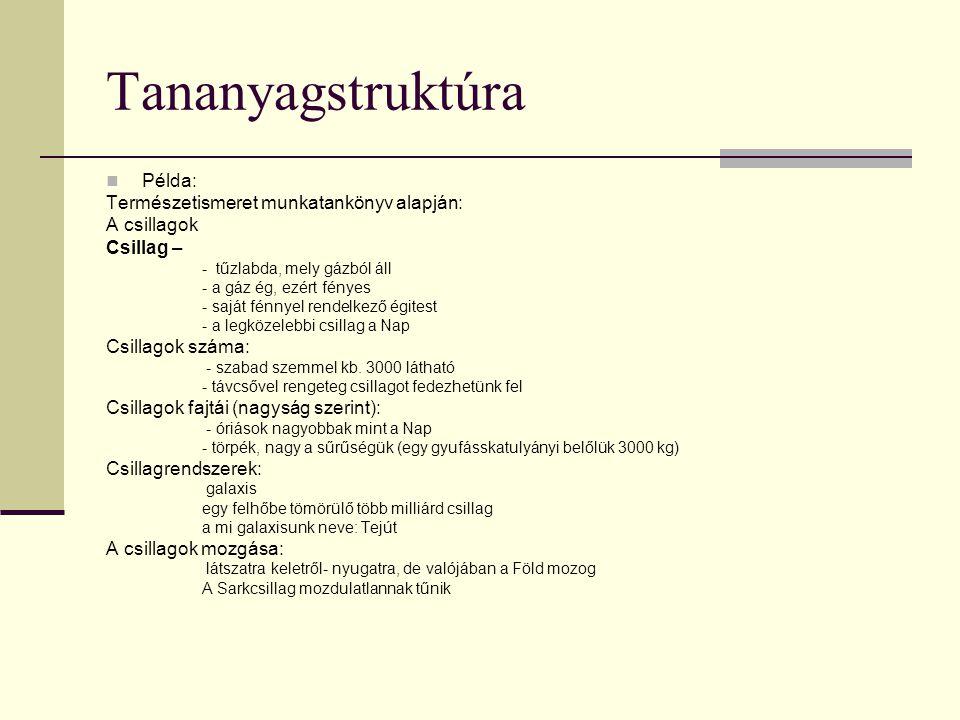 Tananyagstruktúra Példa: Természetismeret munkatankönyv alapján: