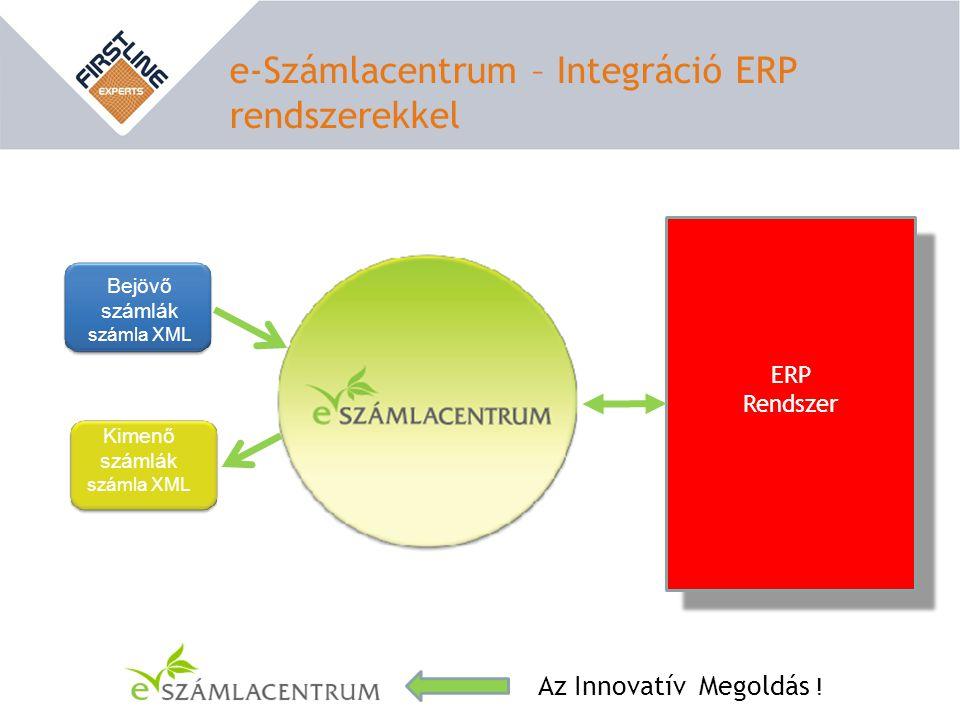 e-Számlacentrum – Integráció ERP rendszerekkel