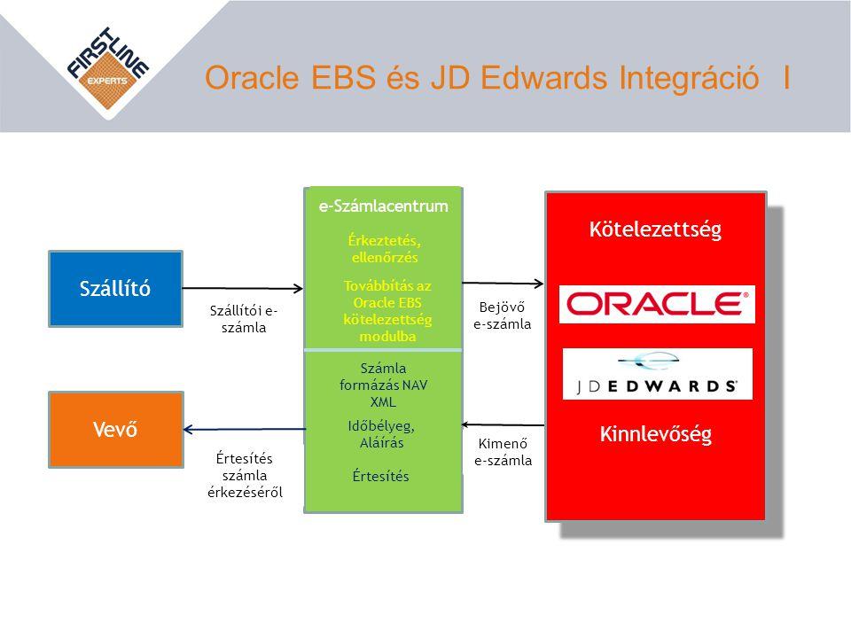 Oracle EBS és JD Edwards Integráció I