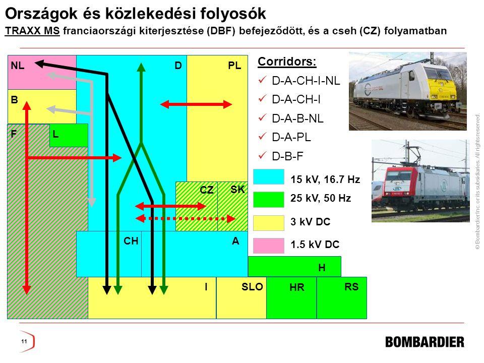 Országok és közlekedési folyosók TRAXX MS franciaországi kiterjesztése (DBF) befejeződött, és a cseh (CZ) folyamatban