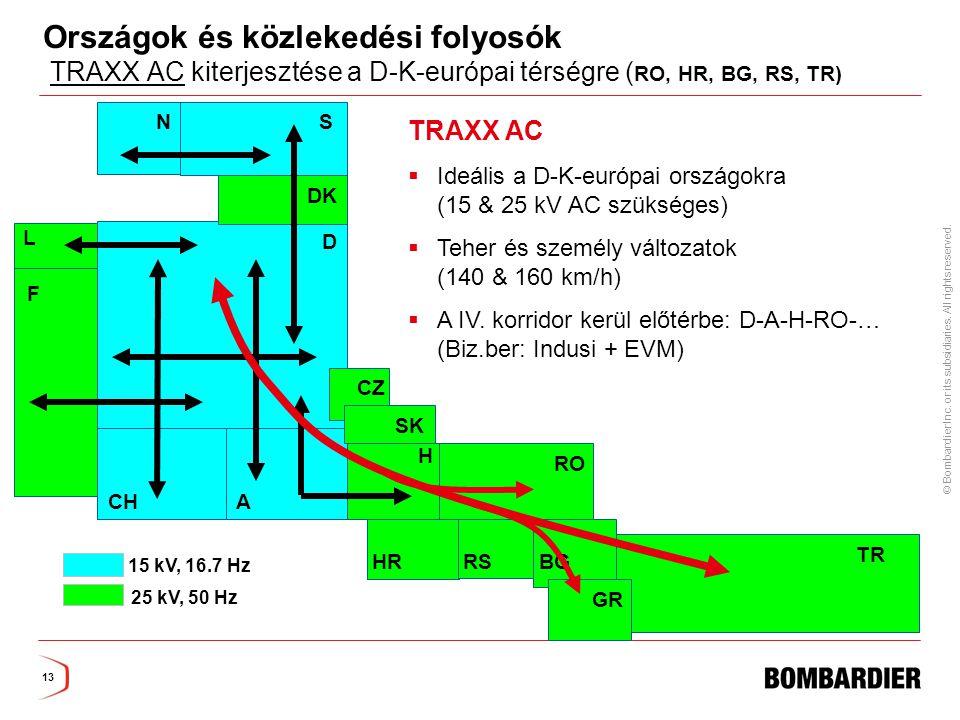 Országok és közlekedési folyosók TRAXX AC kiterjesztése a D-K-európai térségre (RO, HR, BG, RS, TR)