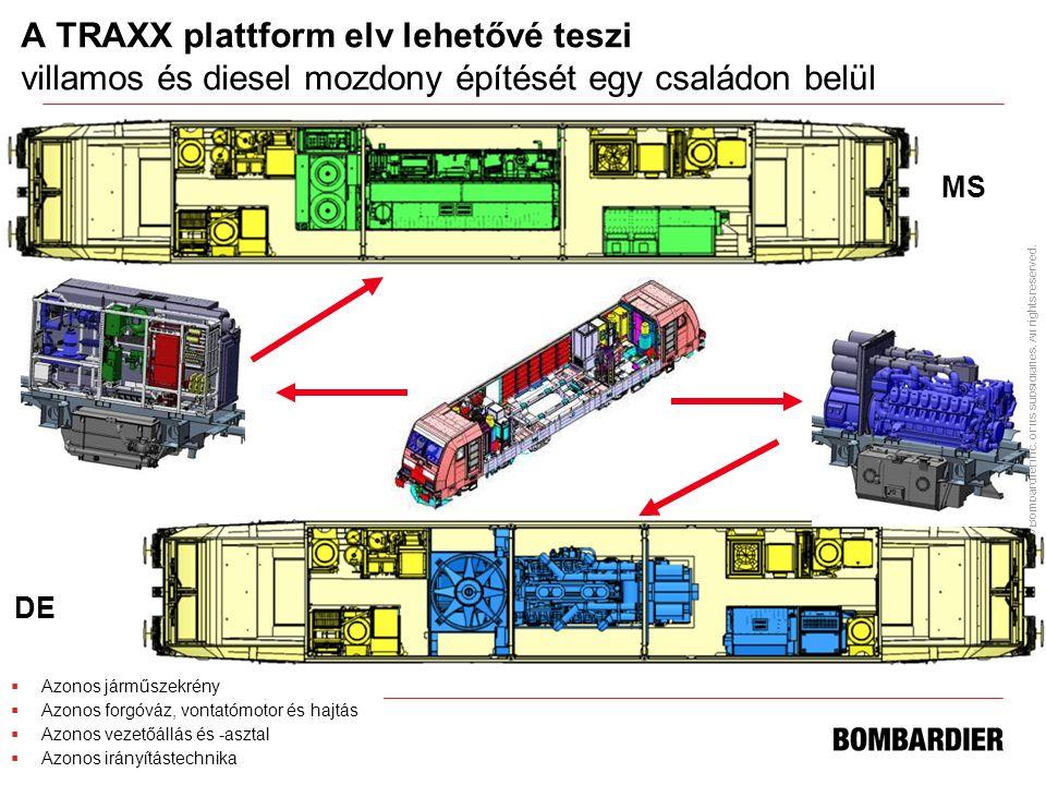 A TRAXX plattform elv lehetővé teszi villamos és diesel mozdony építését egy családon belül