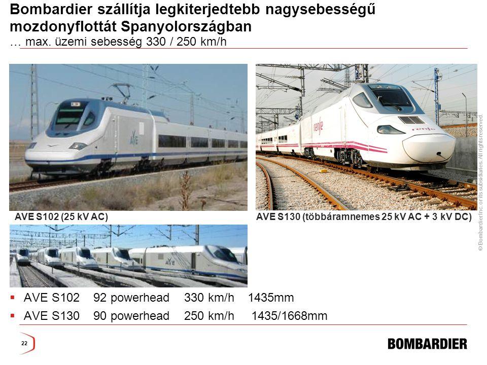 Bombardier szállítja legkiterjedtebb nagysebességű mozdonyflottát Spanyolországban … max. üzemi sebesség 330 / 250 km/h