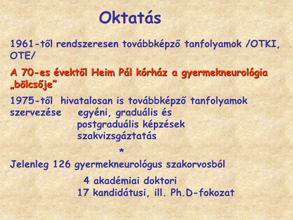 Oktatás 1961-től rendszeresen továbbképző tanfolyamok /OTKI, OTE/