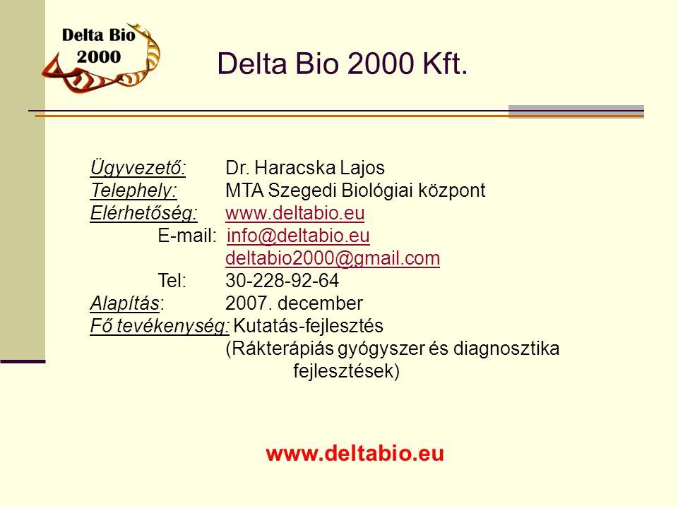 Delta Bio 2000 Kft. www.deltabio.eu Ügyvezető: Dr. Haracska Lajos