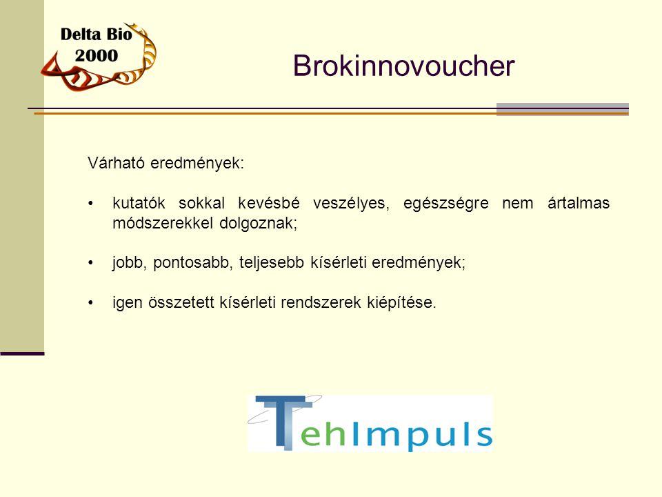 Brokinnovoucher Várható eredmények: