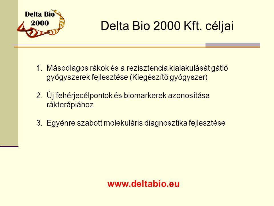 Delta Bio 2000 Kft. céljai www.deltabio.eu
