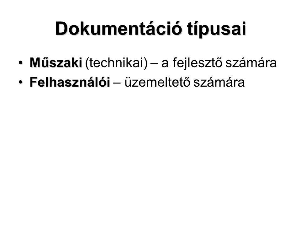 Dokumentáció típusai Műszaki (technikai) – a fejlesztő számára