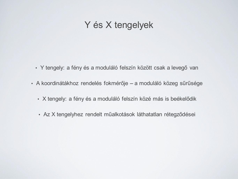 Y és X tengelyek Y tengely: a fény és a moduláló felszín között csak a levegő van. A koordinátákhoz rendelés fokmérője – a moduláló közeg sűrűsége.