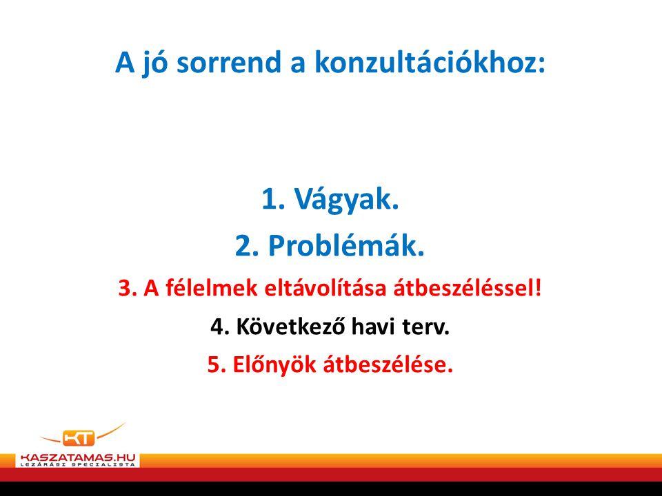 A jó sorrend a konzultációkhoz: 1. Vágyak. 2. Problémák.