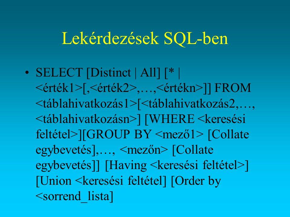 Lekérdezések SQL-ben