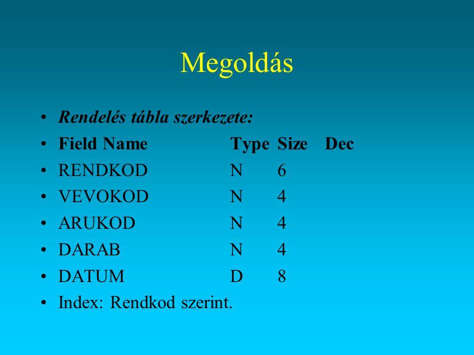 Megoldás Rendelés tábla szerkezete: Field Name Type Size Dec