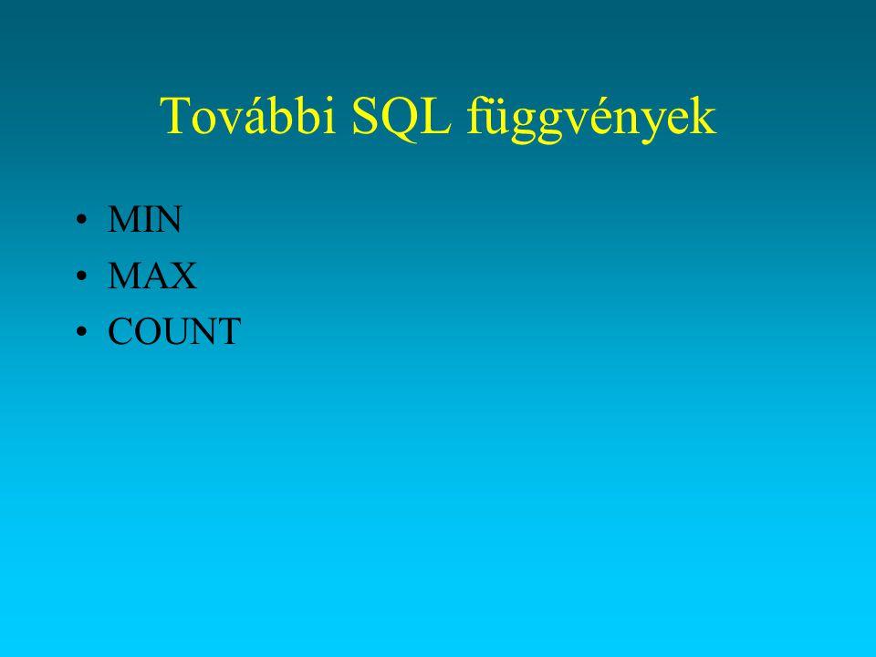 További SQL függvények