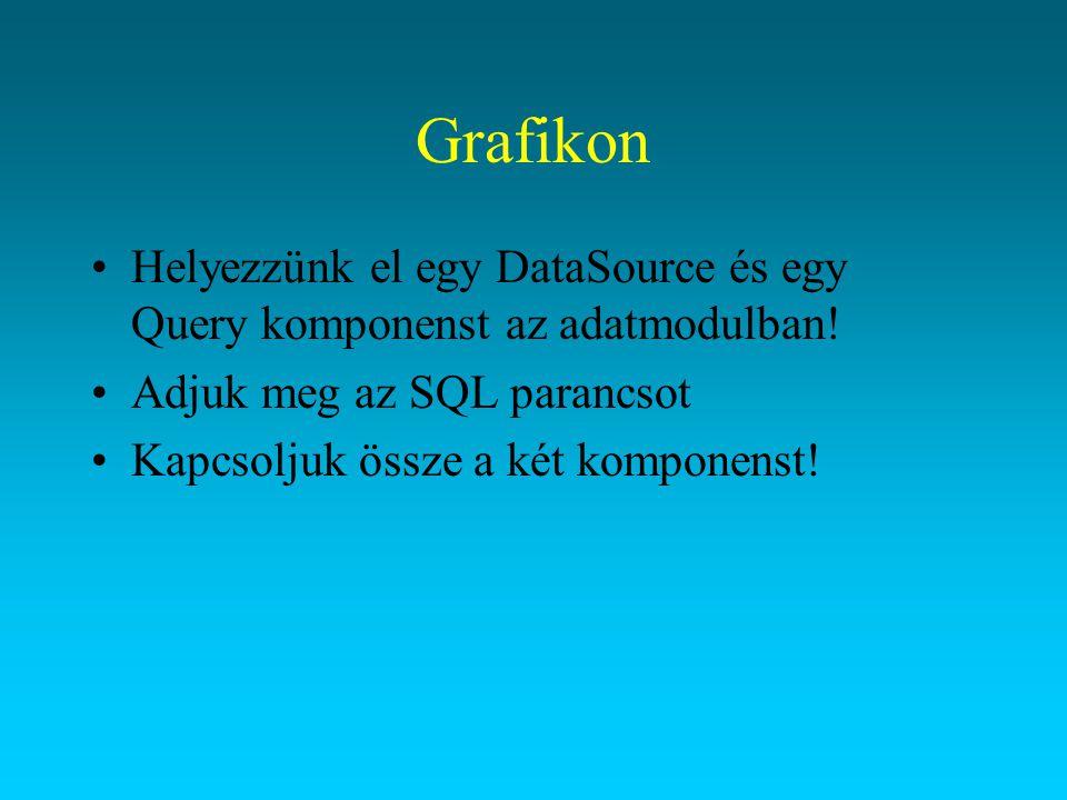 Grafikon Helyezzünk el egy DataSource és egy Query komponenst az adatmodulban! Adjuk meg az SQL parancsot.