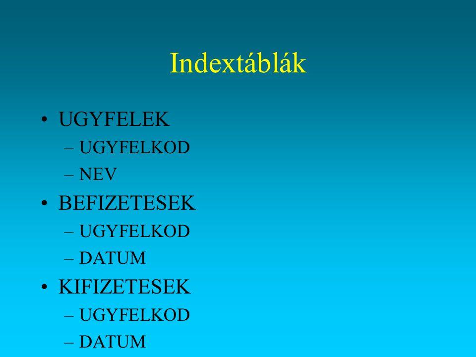Indextáblák UGYFELEK UGYFELKOD NEV BEFIZETESEK DATUM KIFIZETESEK