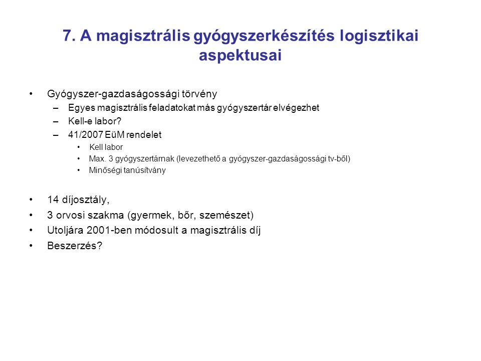 7. A magisztrális gyógyszerkészítés logisztikai aspektusai