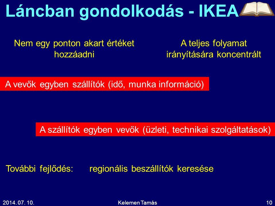 Láncban gondolkodás - IKEA