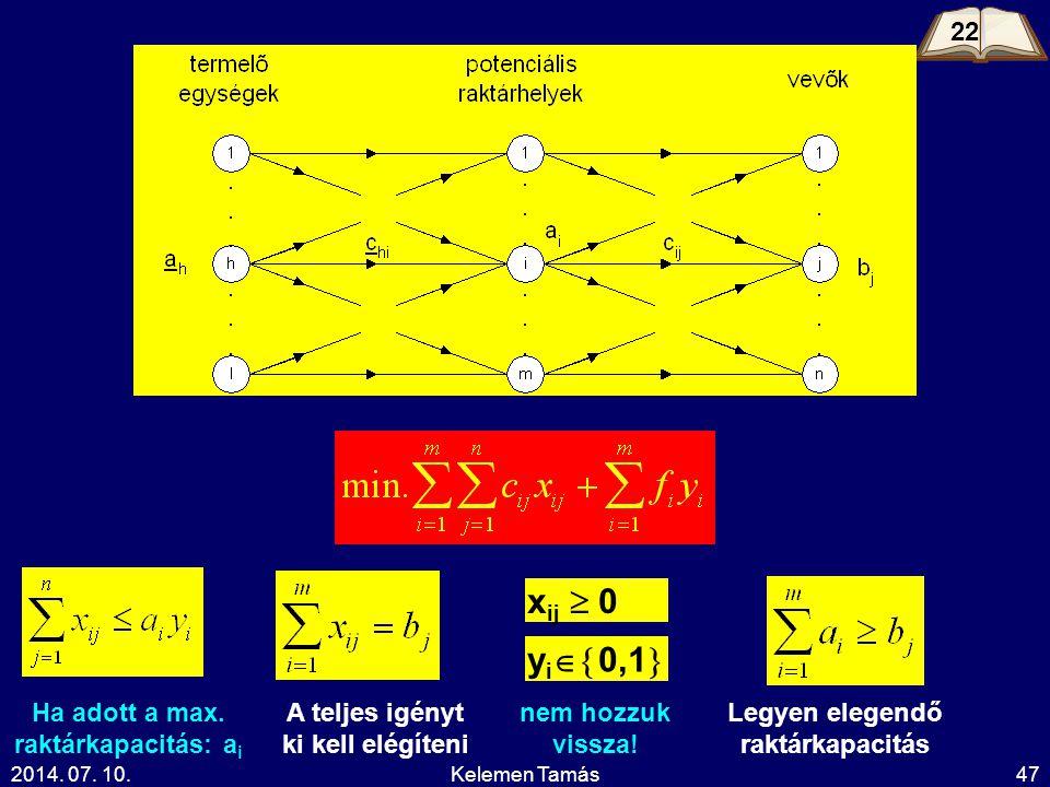xij  0 yi0,1 22 Ha adott a max. raktárkapacitás: ai