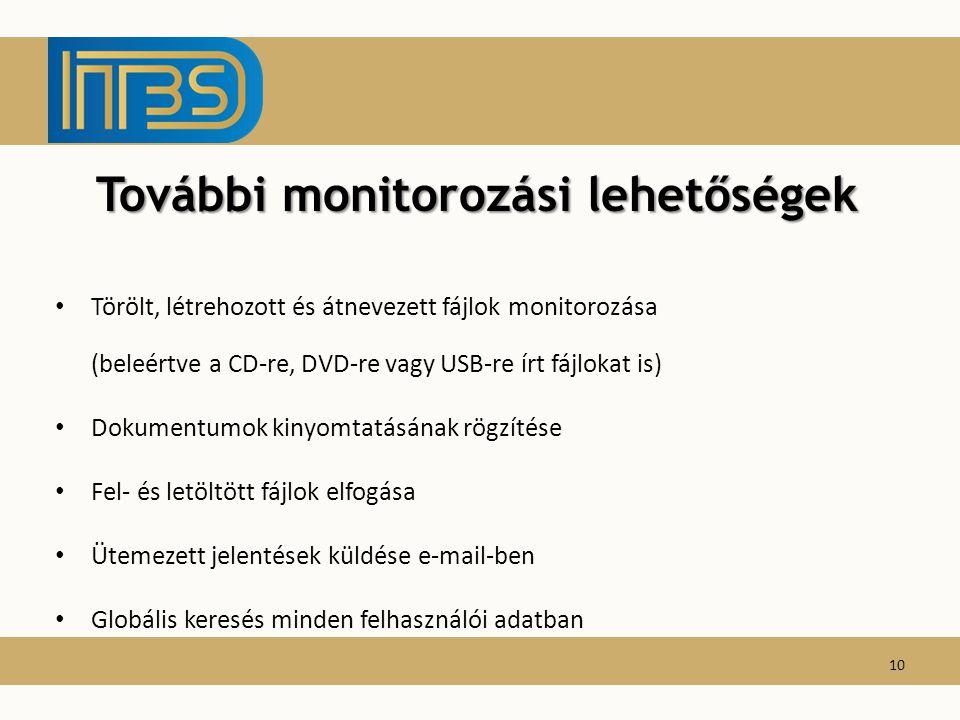 További monitorozási lehetőségek