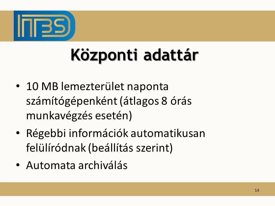 Központi adattár 10 MB lemezterület naponta számítógépenként (átlagos 8 órás munkavégzés esetén)