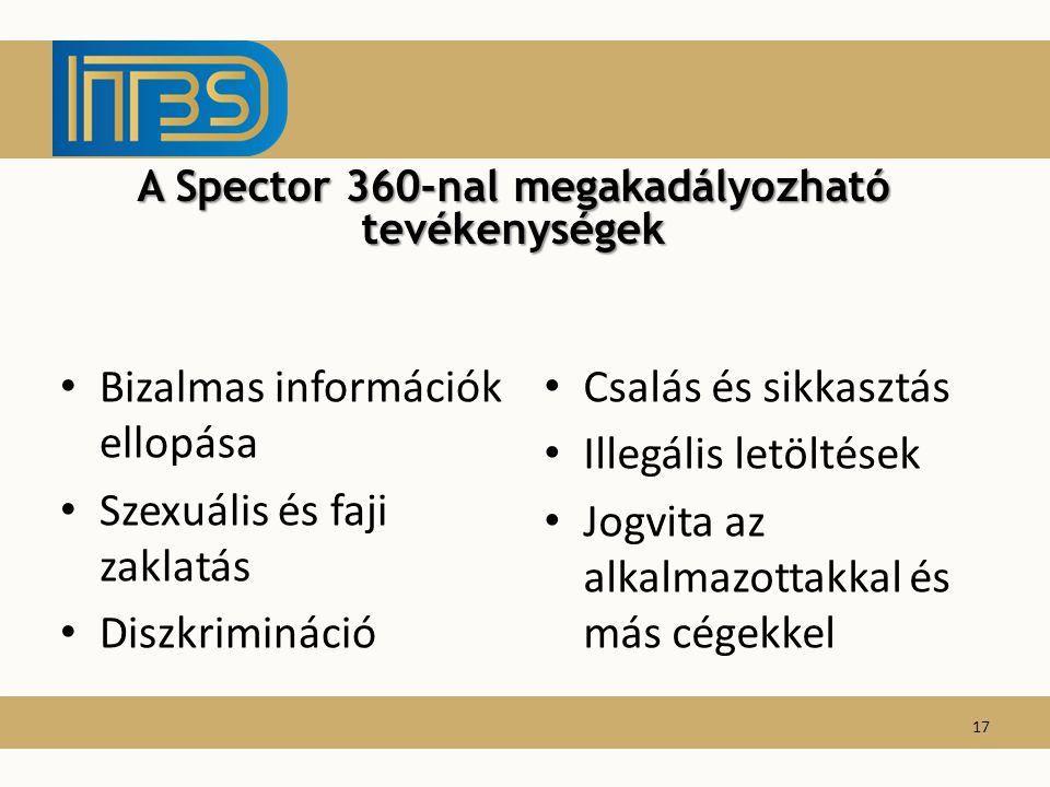 A Spector 360-nal megakadályozható tevékenységek