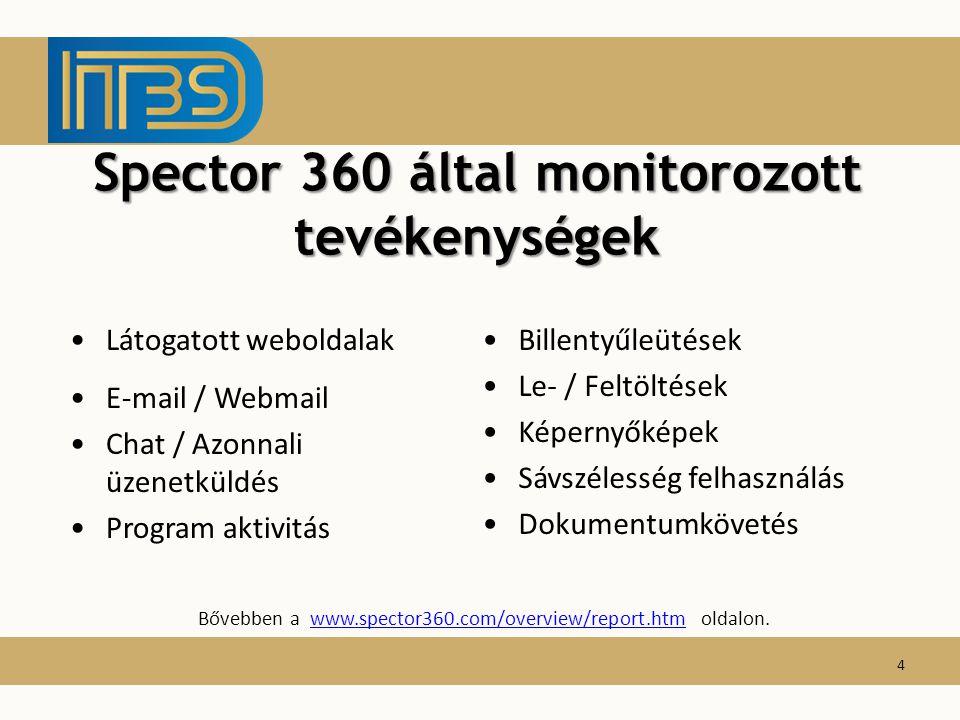 Spector 360 által monitorozott tevékenységek