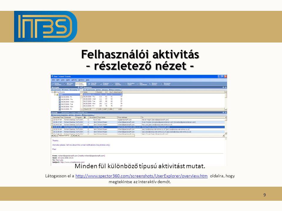 Felhasználói aktivitás – részletező nézet -