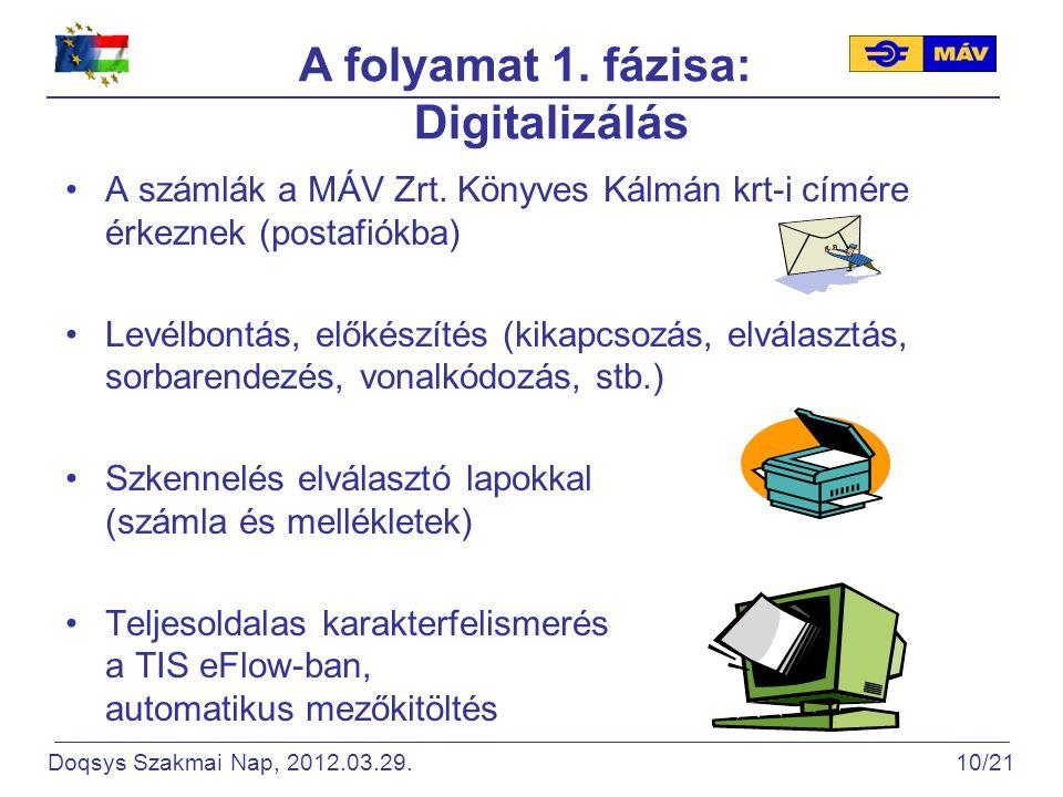 A folyamat 1. fázisa: Digitalizálás