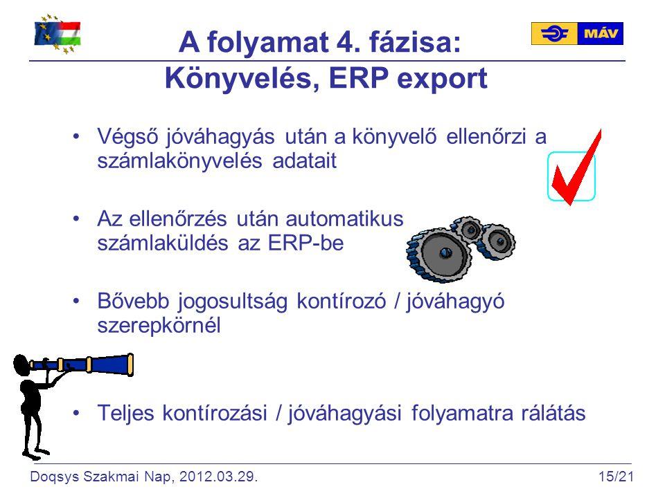 A folyamat 4. fázisa: Könyvelés, ERP export