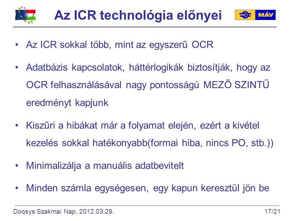 Az ICR technológia előnyei