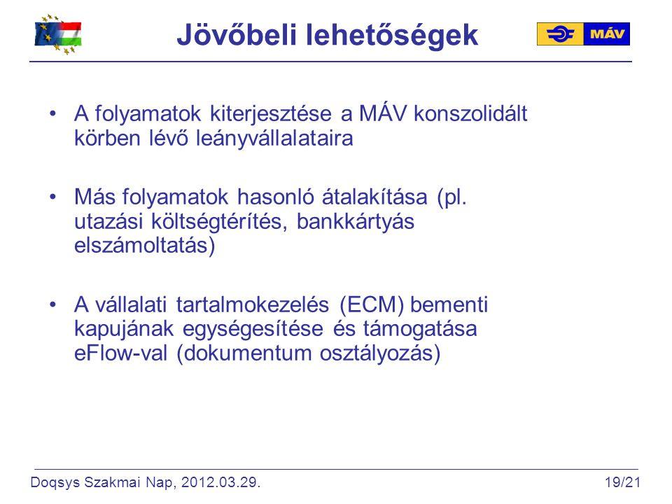 Jövőbeli lehetőségek A folyamatok kiterjesztése a MÁV konszolidált körben lévő leányvállalataira.
