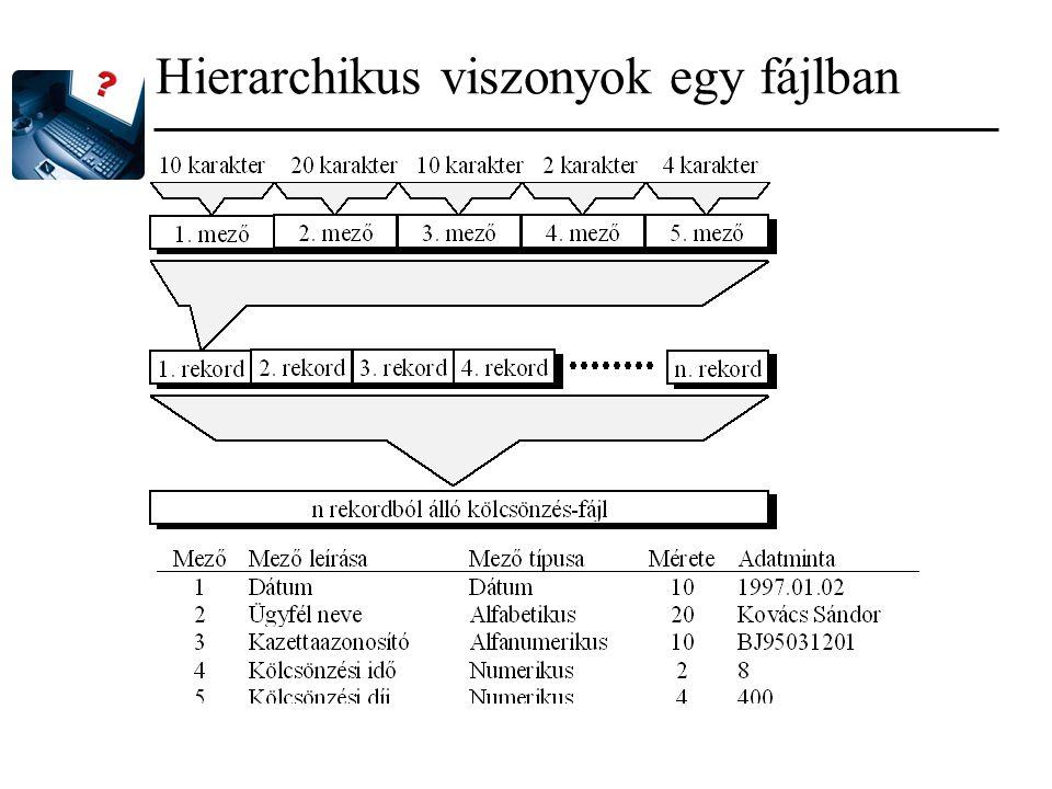 Hierarchikus viszonyok egy fájlban