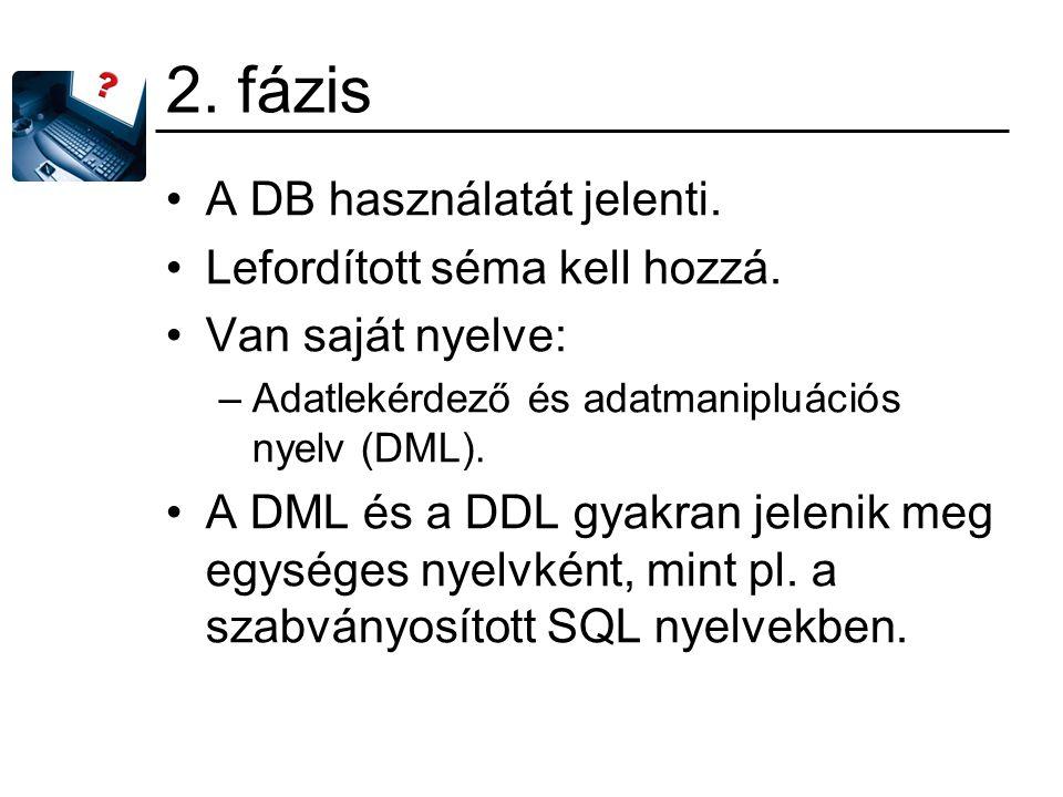 2. fázis A DB használatát jelenti. Lefordított séma kell hozzá.