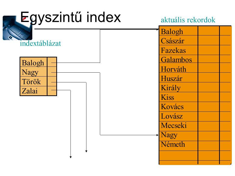 Egyszintű index aktuális rekordok