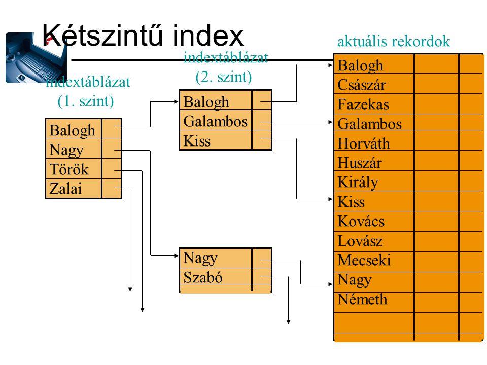 Kétszintű index aktuális rekordok indextáblázat (2. szint)