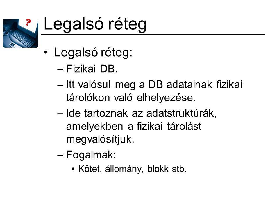 Legalsó réteg Legalsó réteg: Fizikai DB.