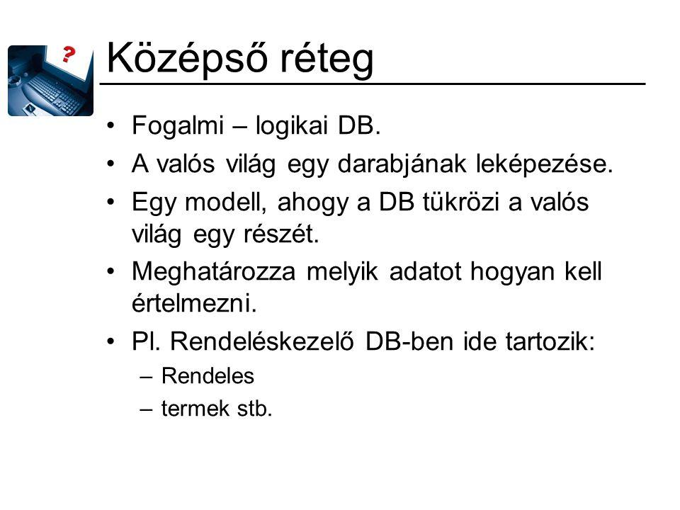 Középső réteg Fogalmi – logikai DB.