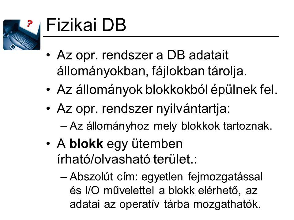 Fizikai DB Az opr. rendszer a DB adatait állományokban, fájlokban tárolja. Az állományok blokkokból épülnek fel.
